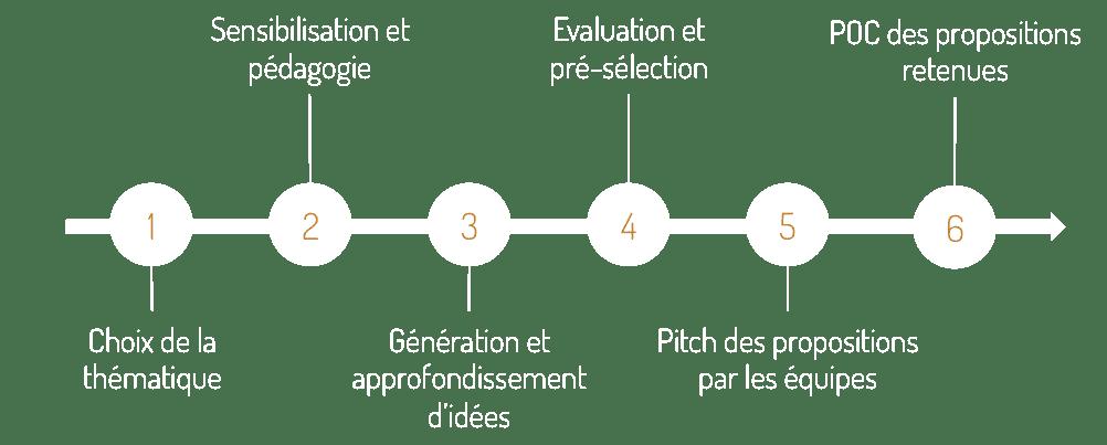 Personnel_démarche-2