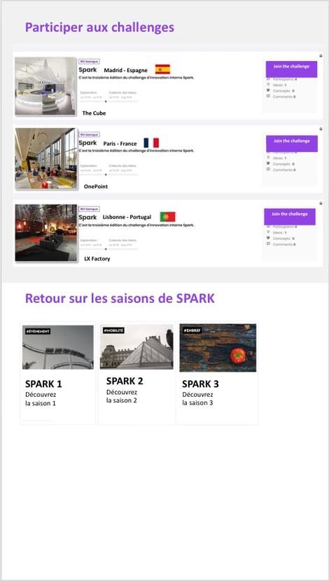 Challenge participatif RCI Bank and Services SPARK 2