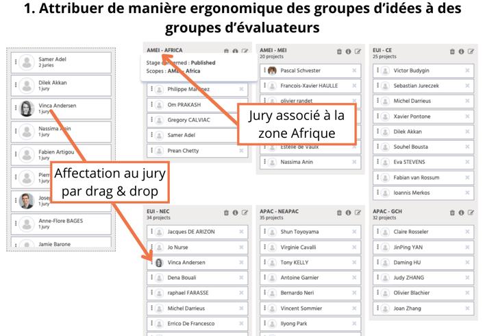 Attibuer des jury à des groupes