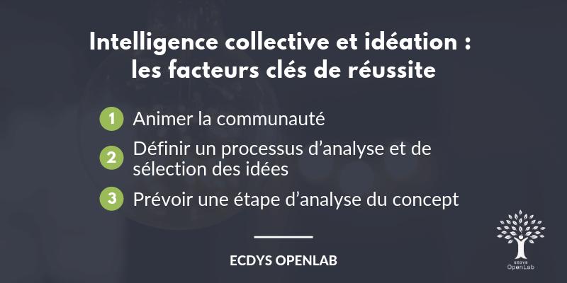 Intelligence collective et idéation : les facteurs de réussite