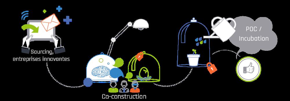 illustration open innovation